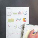 Importancia del marketing en las organizaciones